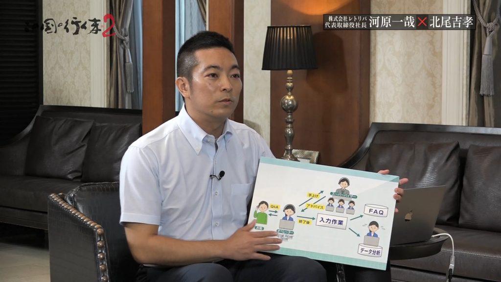 #78 2019/10/12放送 株式会社レトリバ 代表取締役社長 河原 一哉 前編